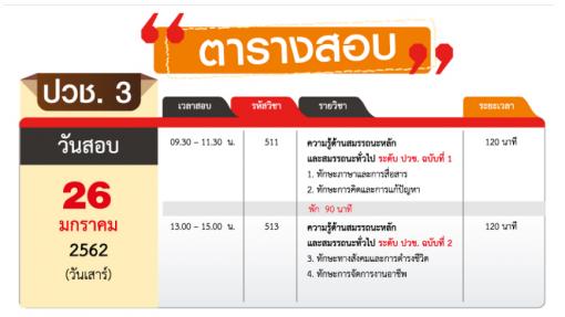 v-net ปวช3-2561
